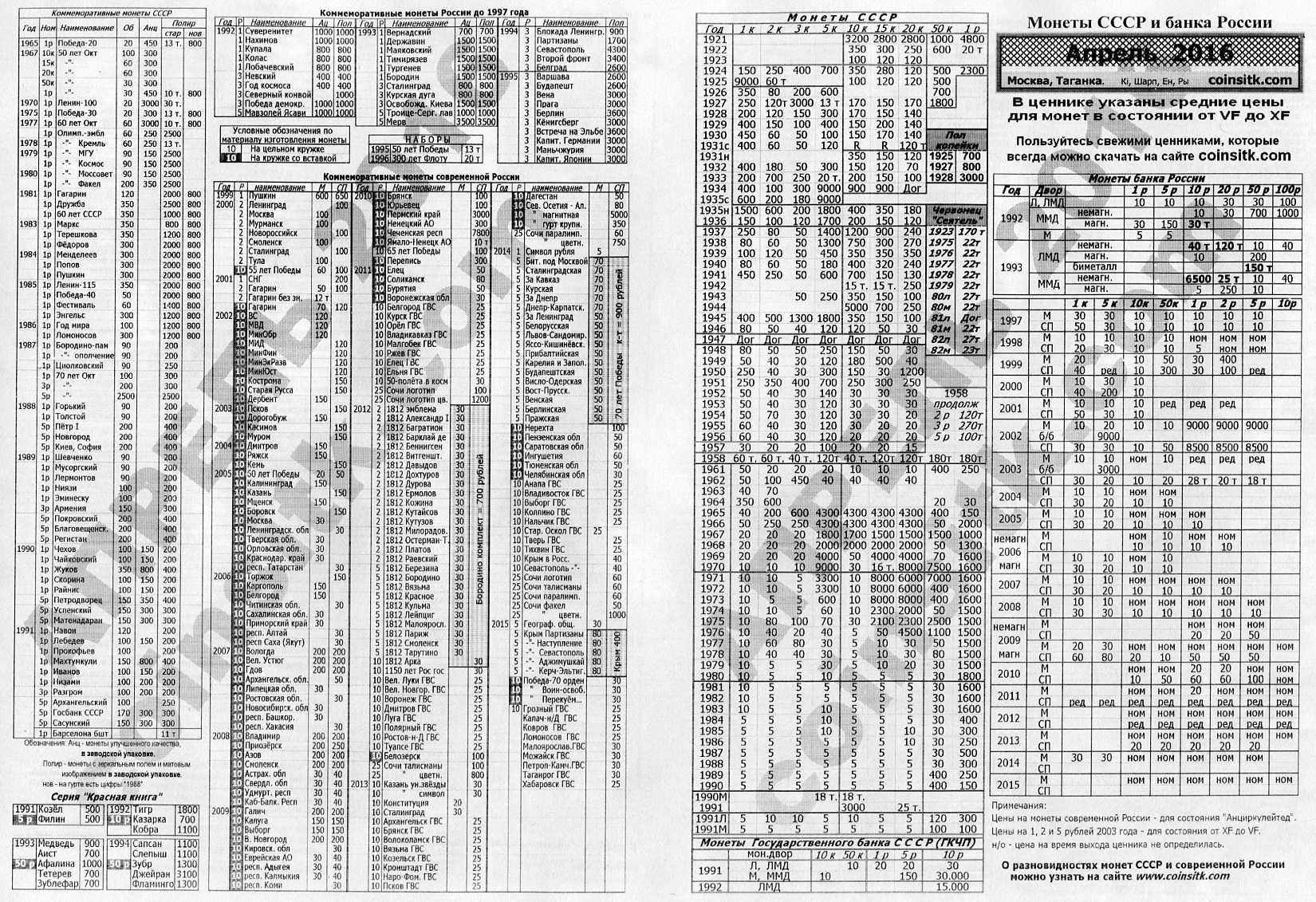 Таганский ценник на монеты ссср 1961 1991 сколько стоит монета ссср 1939
