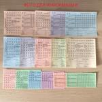 Продовольственная карточка 1971 Гознак на продукты 1-ой необходимости, 4  категория C